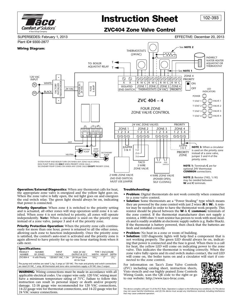 ZVC404-4 Zone Valve Control | Manualzzmanualzz