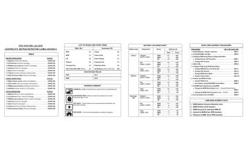 Download version 0.1 of GTA19-01-005.pdf | Manualzz