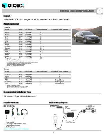 2. http://www.autotoys.com/pdf/honda_install.pdf   Manualzz