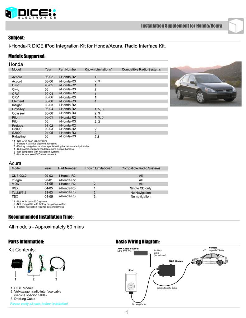 2. http://www.autotoys.com/pdf/honda_install.pdf | Manualzz
