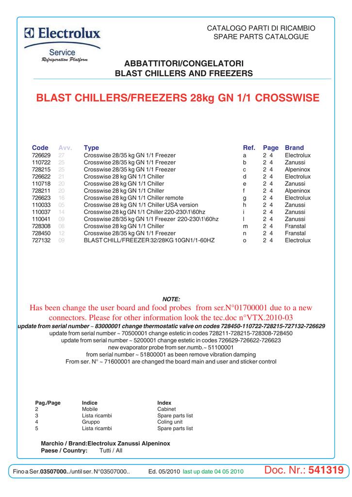 BC28A.pdf   Manualzz