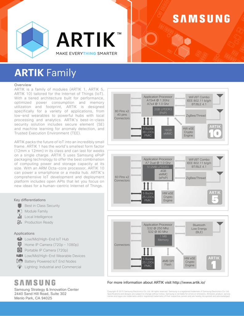 Product Brief – Samsung ARTIK – Download PDF | manualzz com