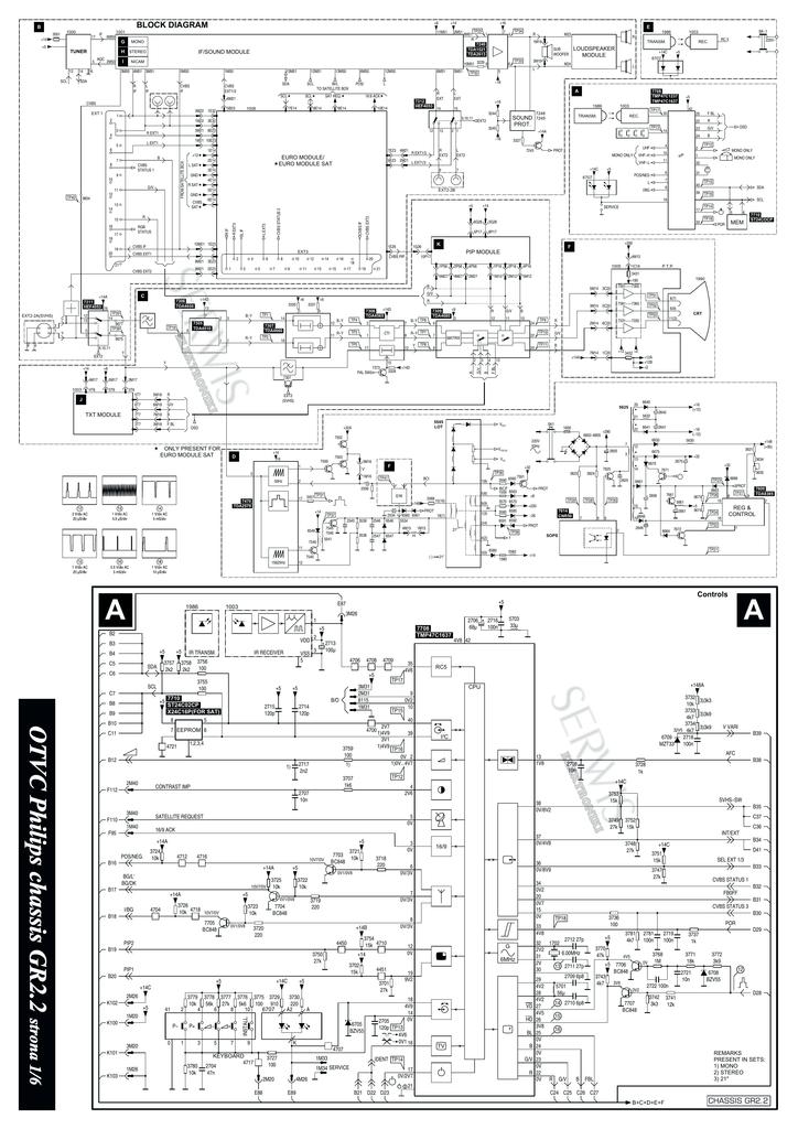 philips_tv_ch[1].GR2.2AA.pdf | Manualzz