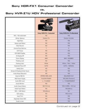 FX1 vs Z1.pdf   Manualzz