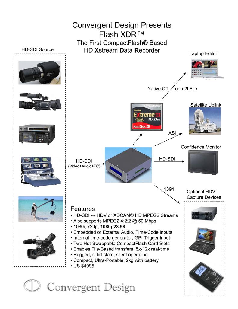 Flash XDR.pdf   Manualzz
