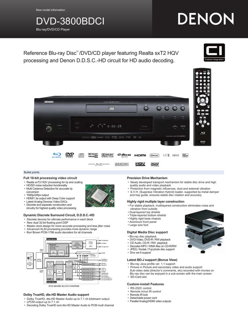 DVD-3800BDCI   manualzz com