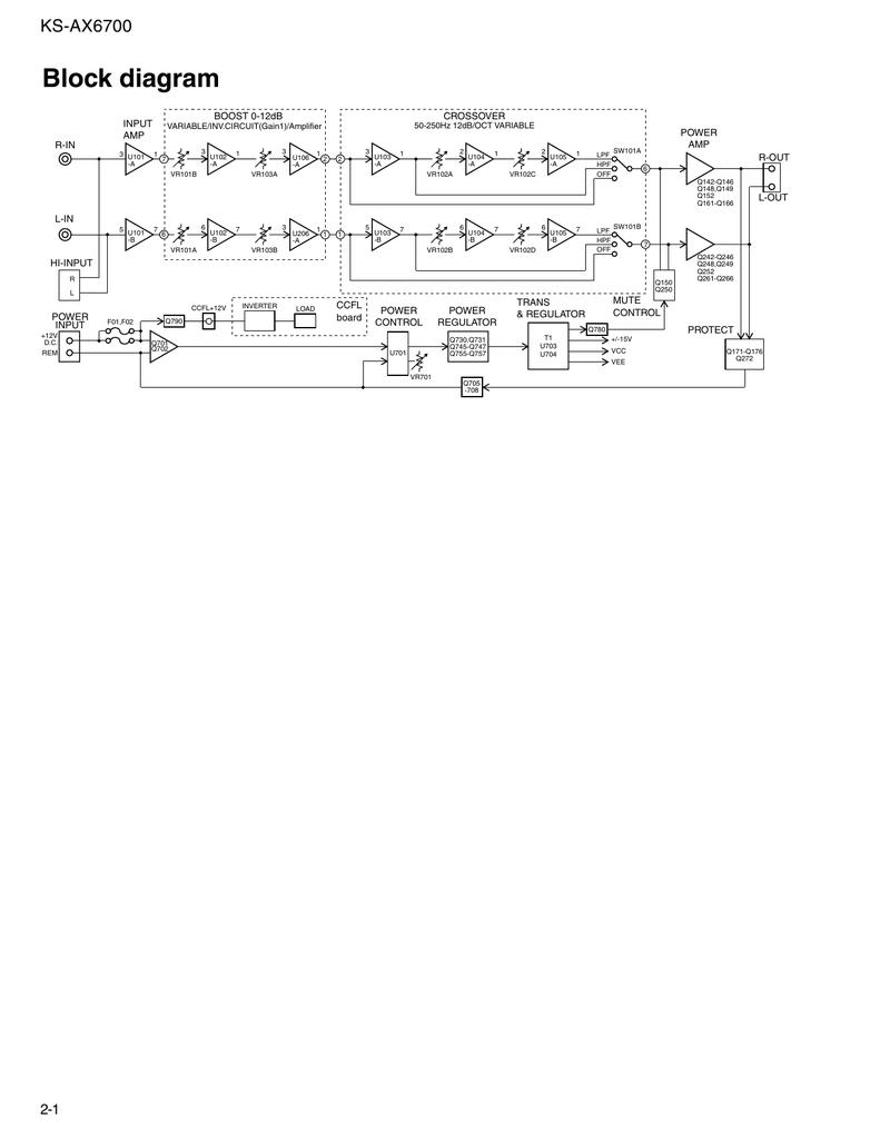 sch.pdf | Manualzz