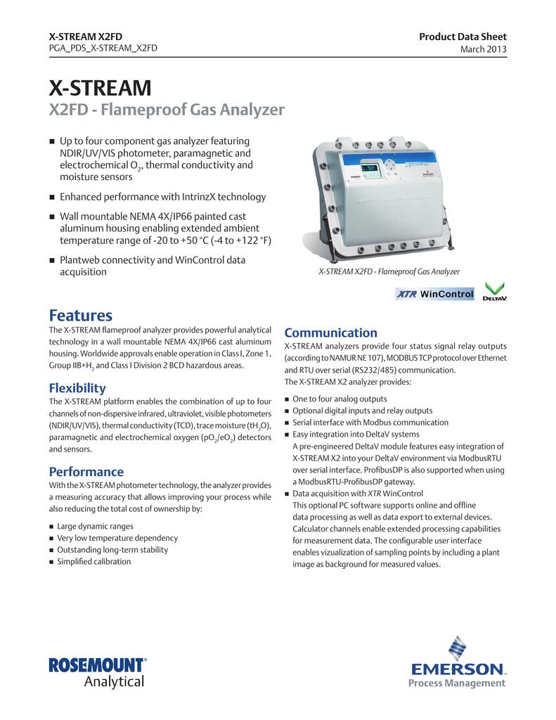 X Stream X2fd Flameproof Gas Analyzer Analog Temperature Controller 8211 Relay