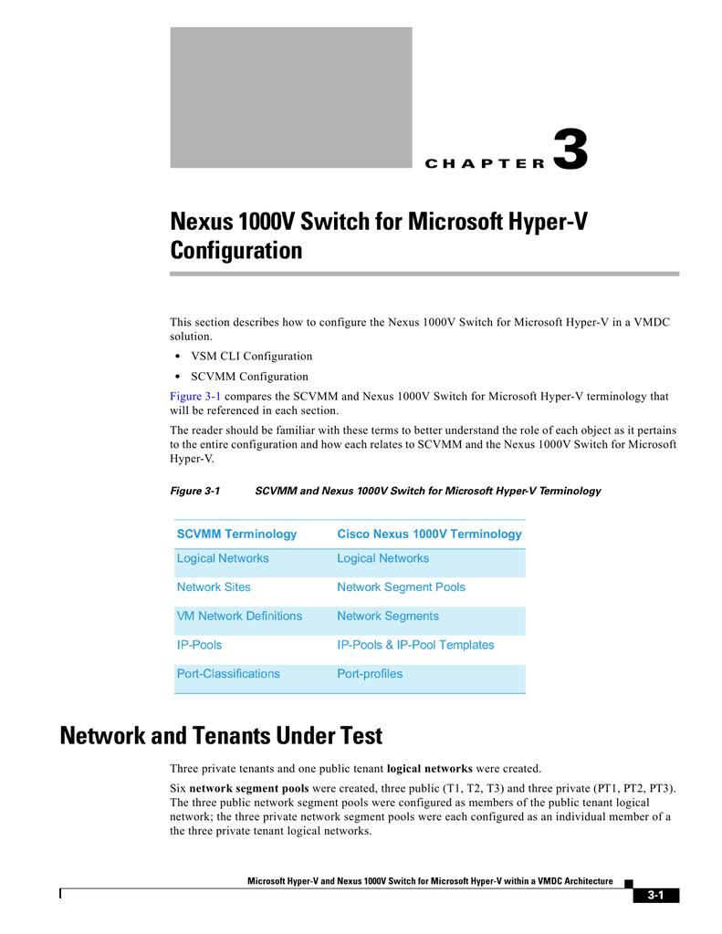 3 Nexus 1000V Switch for Microsoft Hyper-V Configuration