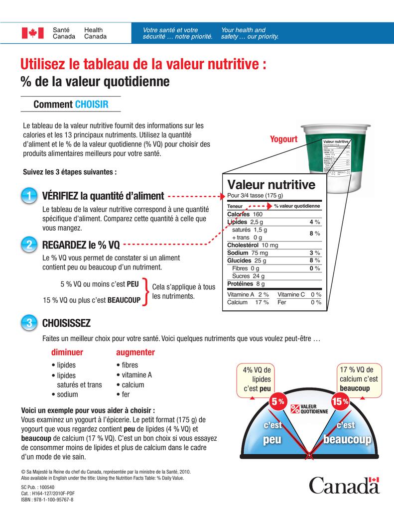 Utilisez Le Tableau De La Valeur Nutritive Manualzz