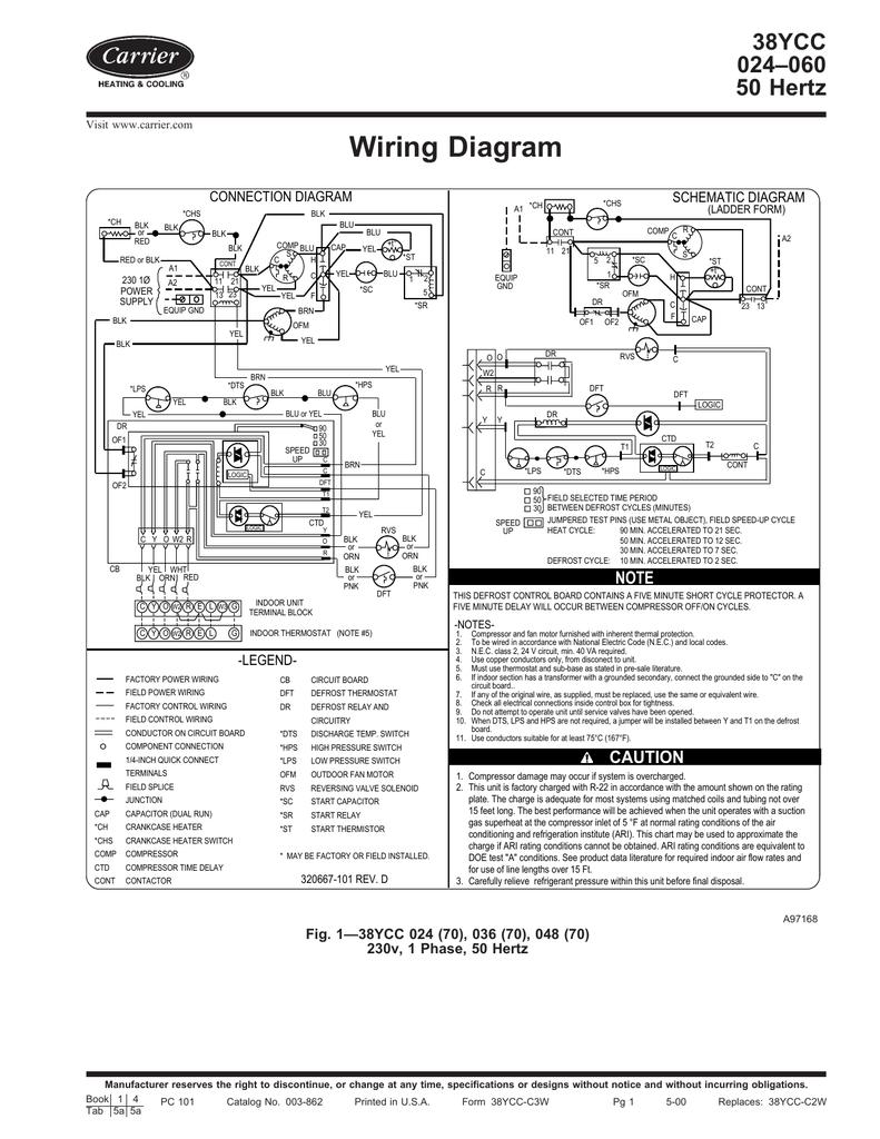 Carrier Heat Pump M: Eird036S06B Wiring Diagram from s3.manualzz.com