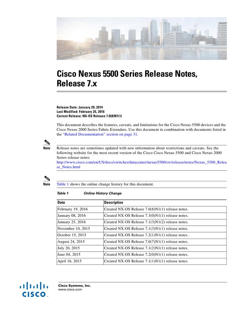 Cisco Nexus 5500 Series Release Notes, Release 7 x