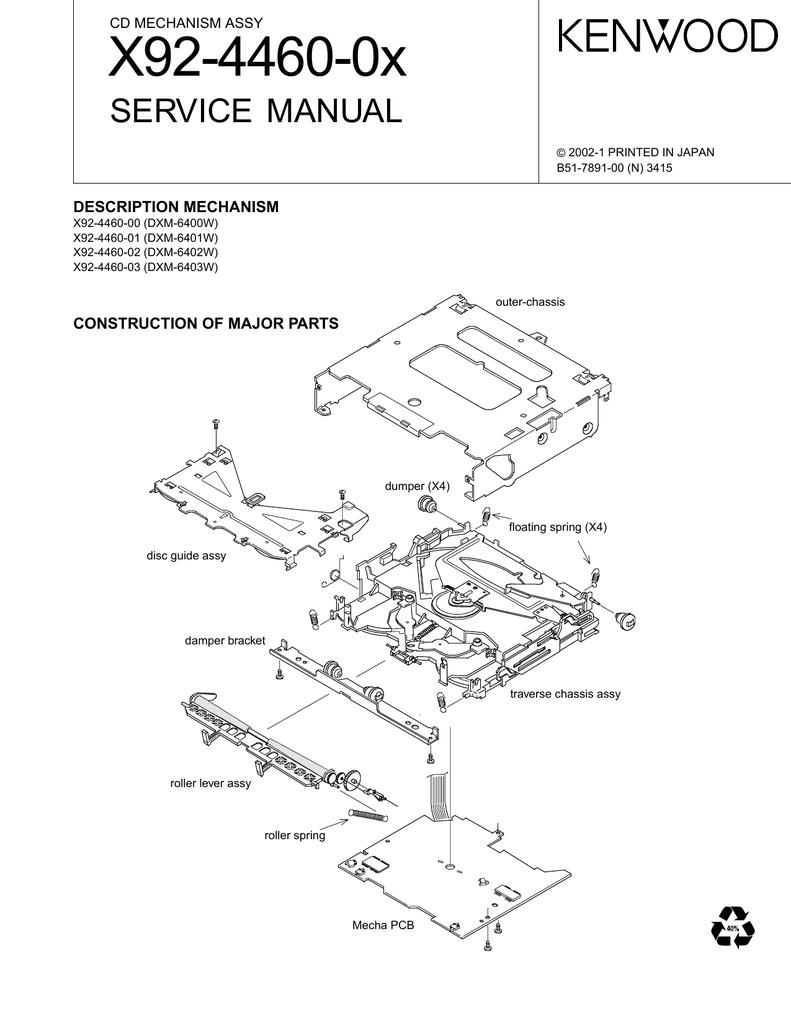 description of mechanism