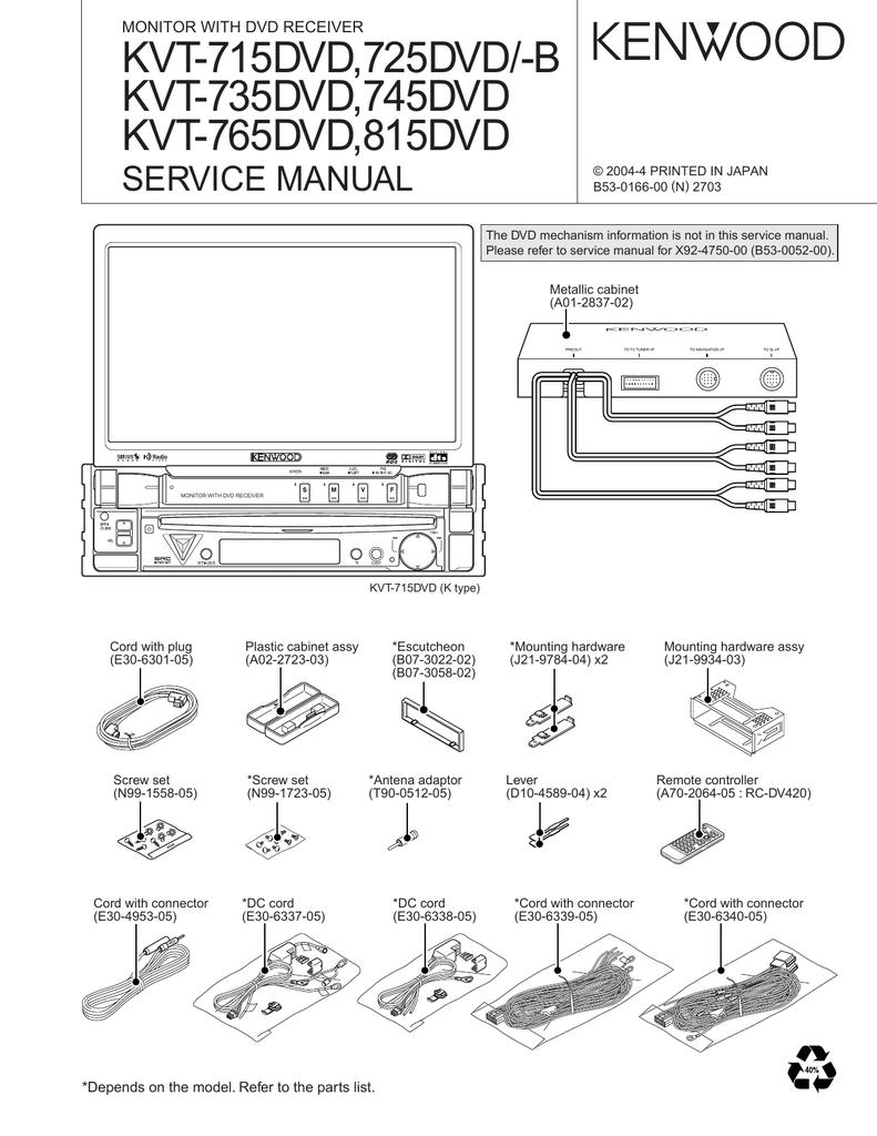 KVT-715DVD,725DVD/-B KVT-735DVD,745DVD KVT-765DVD,815DVD SERVICE MANUAL