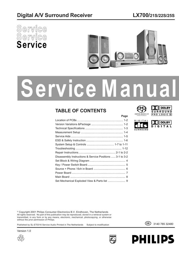 service manual service lx700 manualzz com rh manualzz com manual home theater philips lx700 Philips HTS3541 Home Theater System
