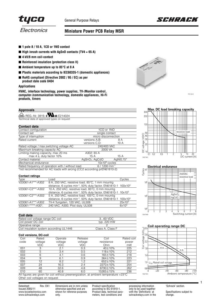 SCHRACK V23061-B1005-A501