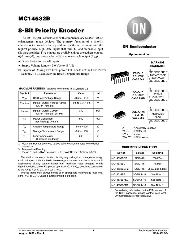 Mc14532b 8 Bit Priority Encoder Logic Diagram Of