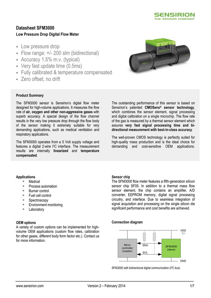 Pipe Flow Pressure Drop Manual Guide