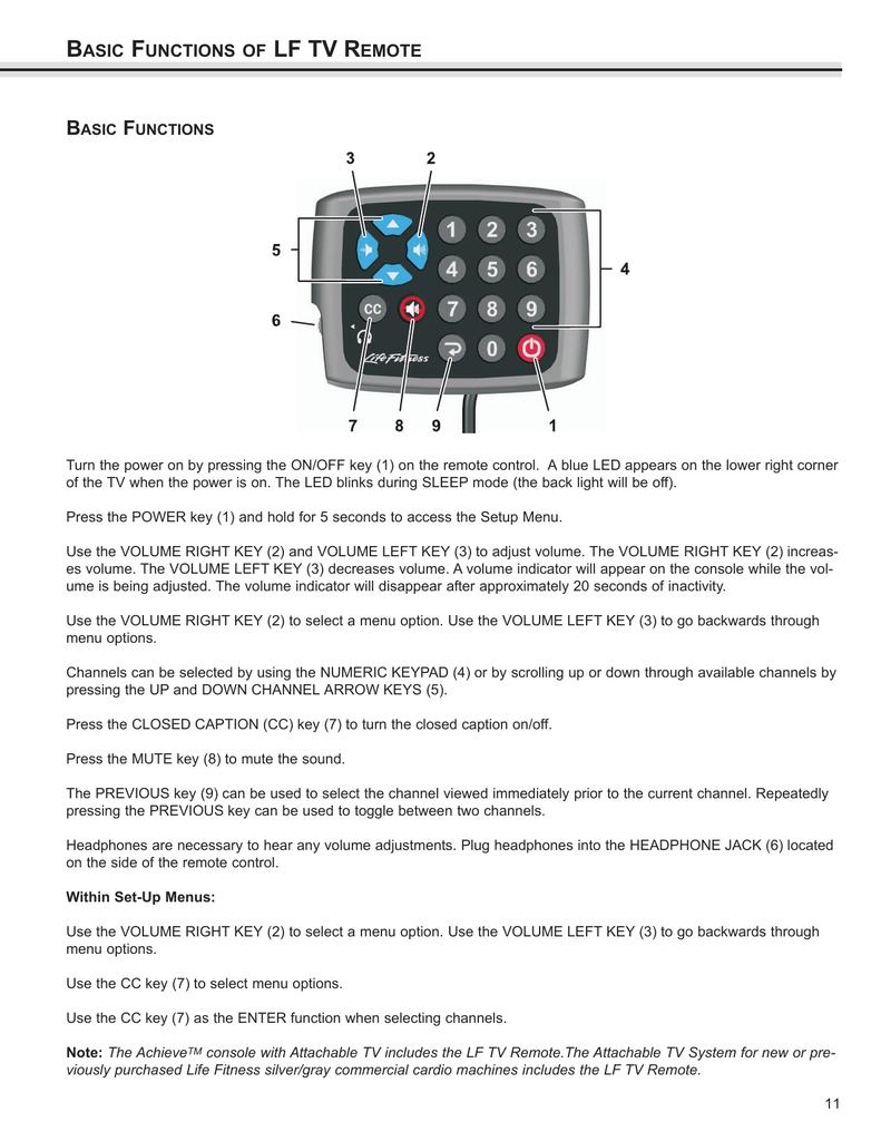 LF TV Remote Basic Functions.pdf | Manualzz