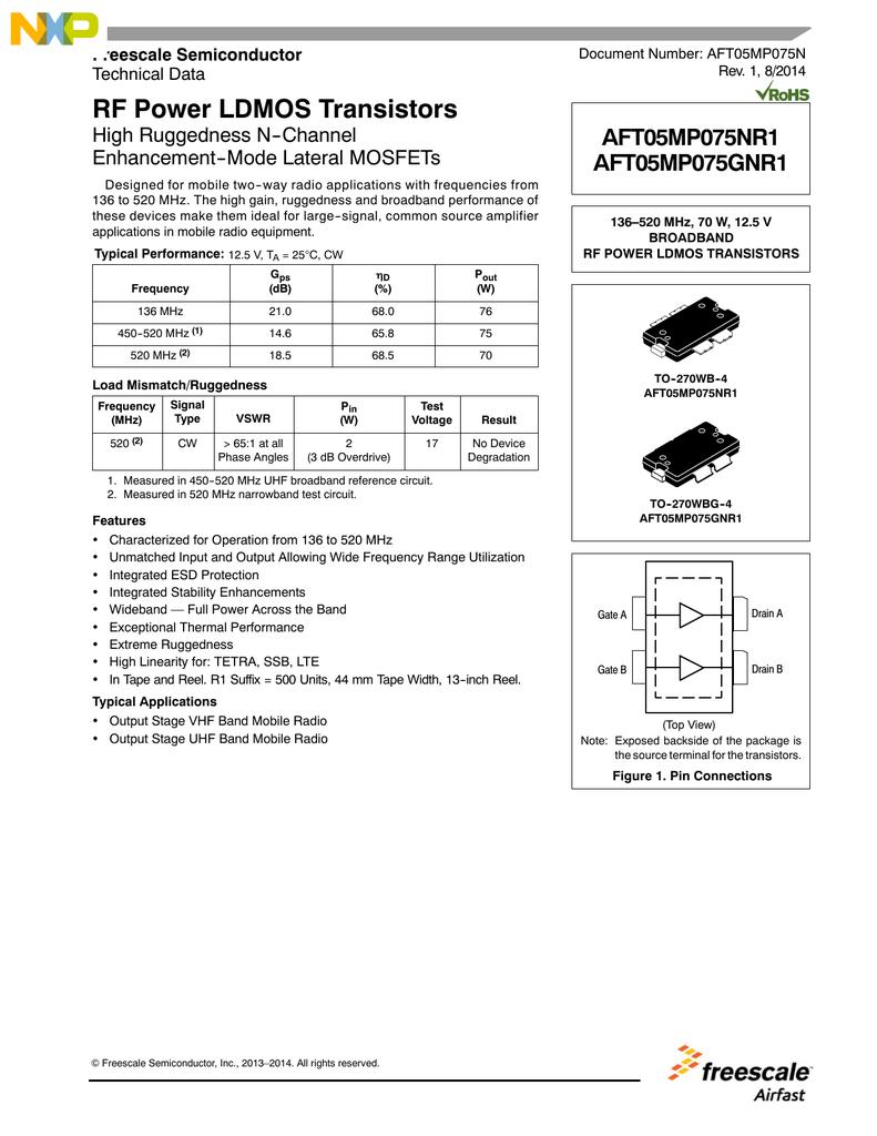 RF Power LDMOS Transistors AFT05MP075NR1 AFT05MP075GNR1 High