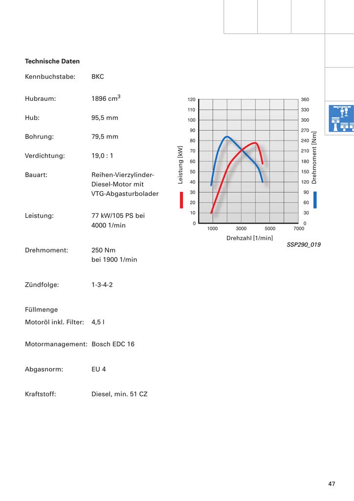 http://www.volkspage.net/technik/ssp/ssp/SSP_290_d3.pdf | Manualzz
