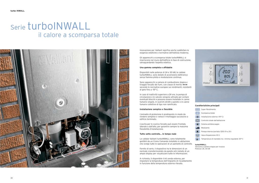 Kit di riscaldamento a parete del propano
