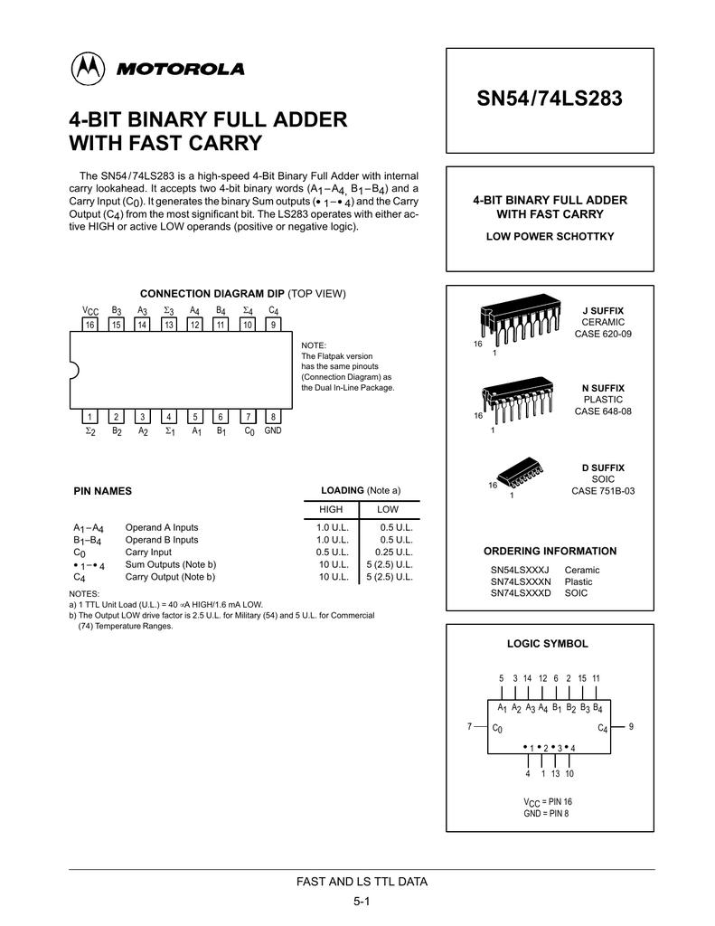 SN54/74LS283 4-BIT BINARY FULL ADDER WITH FAST CARRY | Manualzz | Logic Diagram 74ls283 |  | manualzz