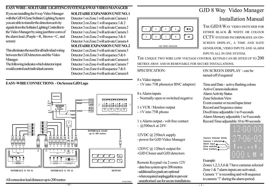 Gjd 8 way video manager installation manual t gjd 8 w manualzz cheapraybanclubmaster Choice Image
