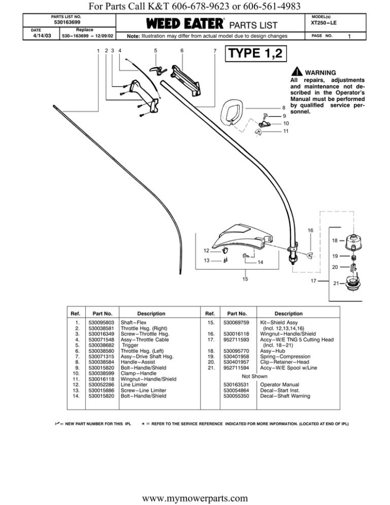 163699.pdf | Manualzz