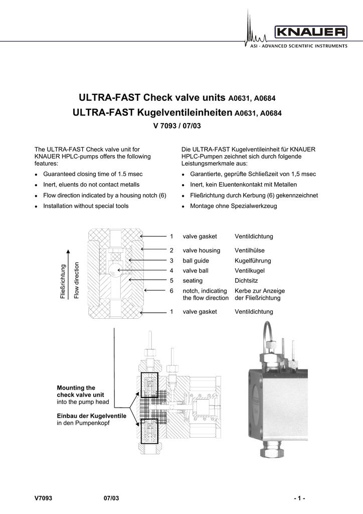 ULTRA-FAST Check valve units ULTRA-FAST Kugelventileinheiten A0631