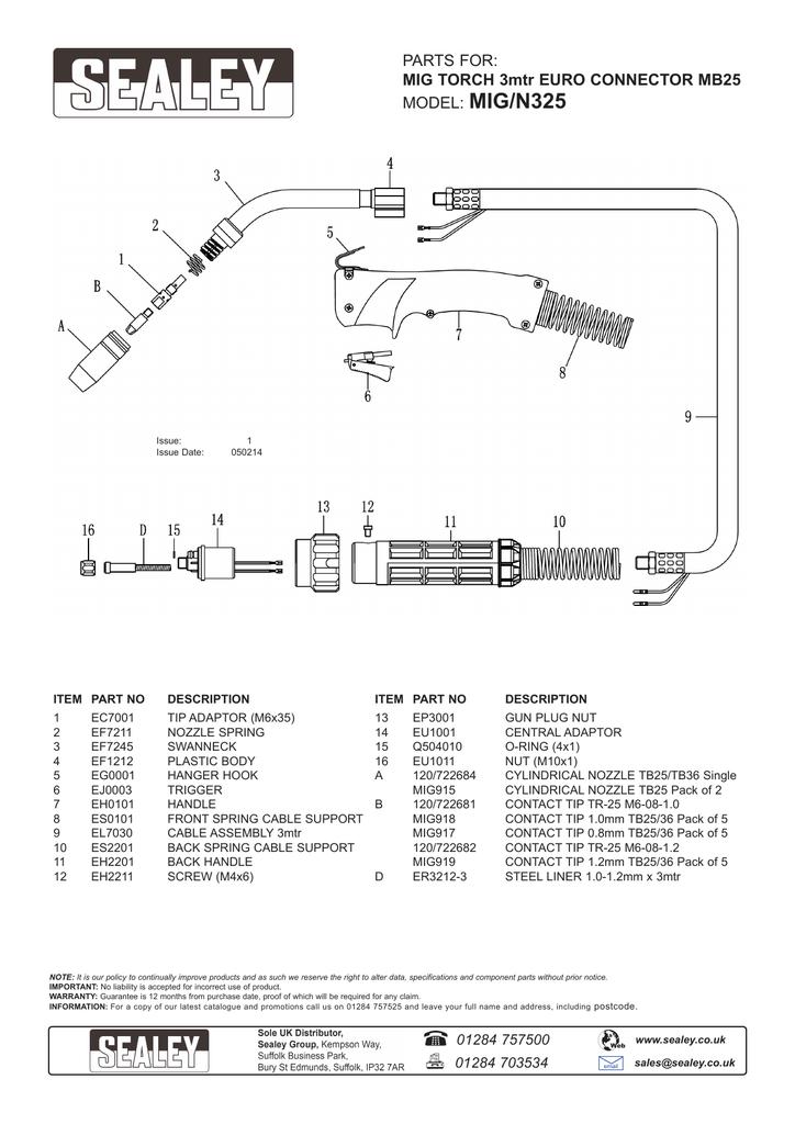 Mig N325 Parts For Model Mig Torch 3mtr Euro Connector