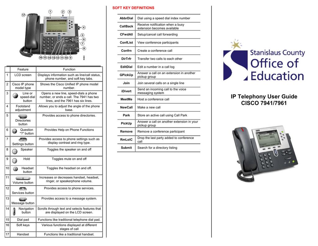 IP Telephony User Guide CISCO 7941/7961 | manualzz com