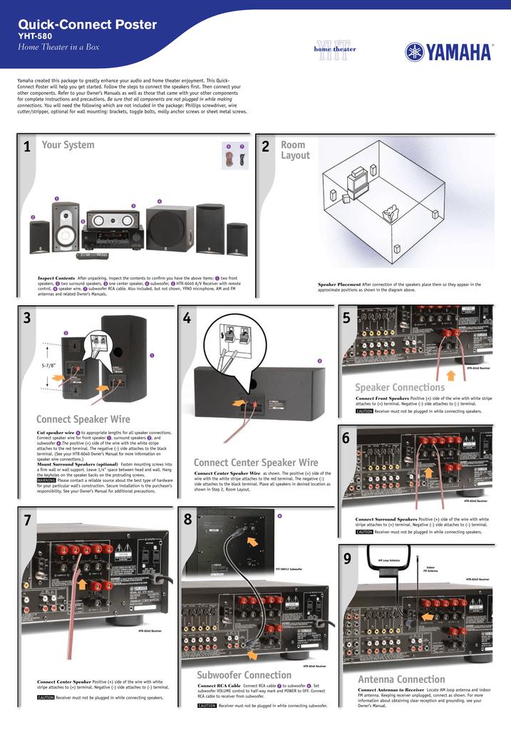Yamaha YHT-580 User manual | manualzz com