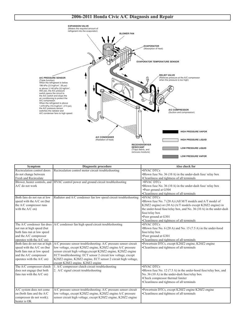 2006-2011 Honda Civic A/C Diagnosis and Repair | manualzz com
