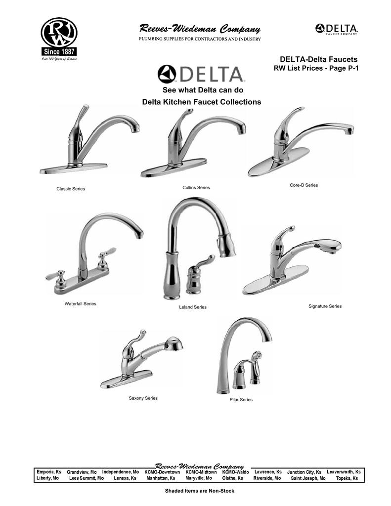 Delta Delta Faucets Delta Kitchen Faucet Manualzz