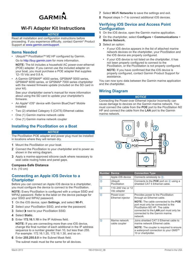Wi-Fi Adapter Kit Instructions | manualzz.com on