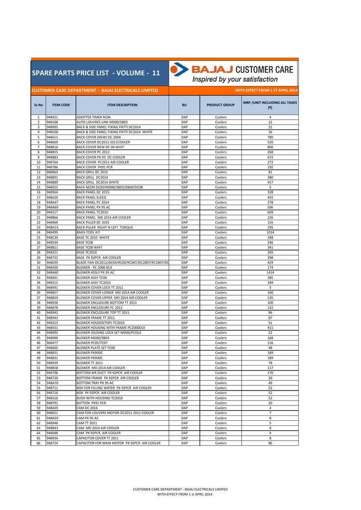 URO Parts 201 501 6682 Lower Radiator Hose