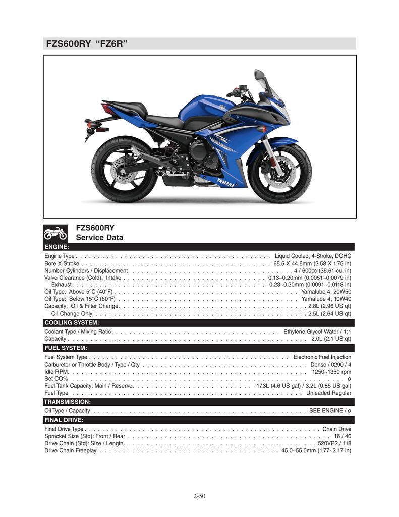 "FZS600RY ""FZ6R"" | manualzz com"