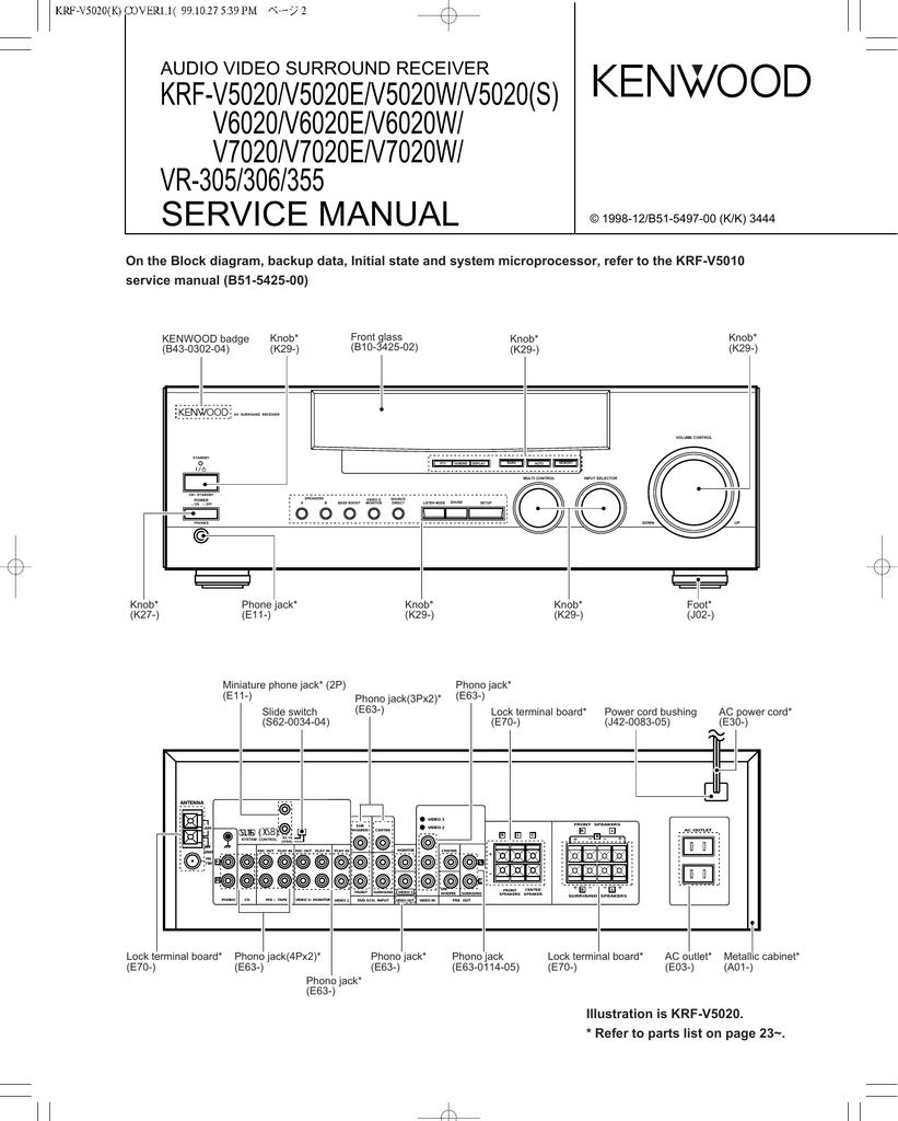 kenwood surround sound wiring diagram wiring diagram kenwood home surround system kenwood surround sound vr 60rs wiring diagram wiring diagramkenwood krf v5020 wiring diagram wiring and diagram
