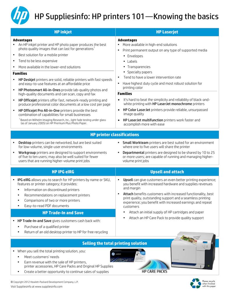 HP printers 101—Knowing the basics | manualzz com
