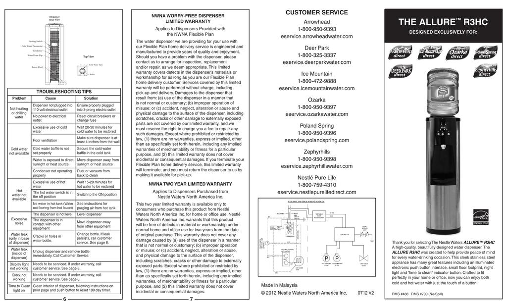 The Allure R3hc Manualzz