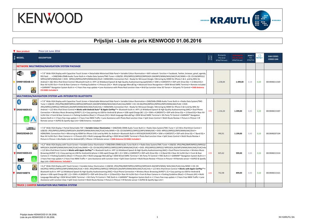 prijslijst - liste de prix kenwood 01.06.2016 | manualzz