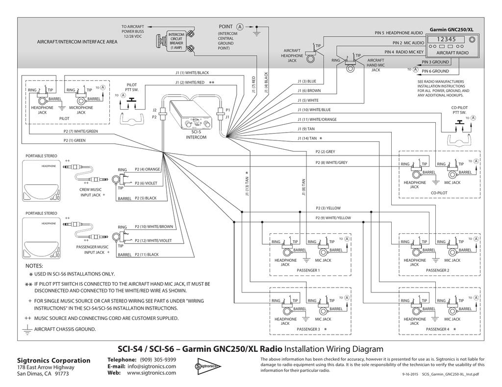 SCI-S4 / SCI-S6 – Garmin GNC250/XL Radio Installation Wiring ... on