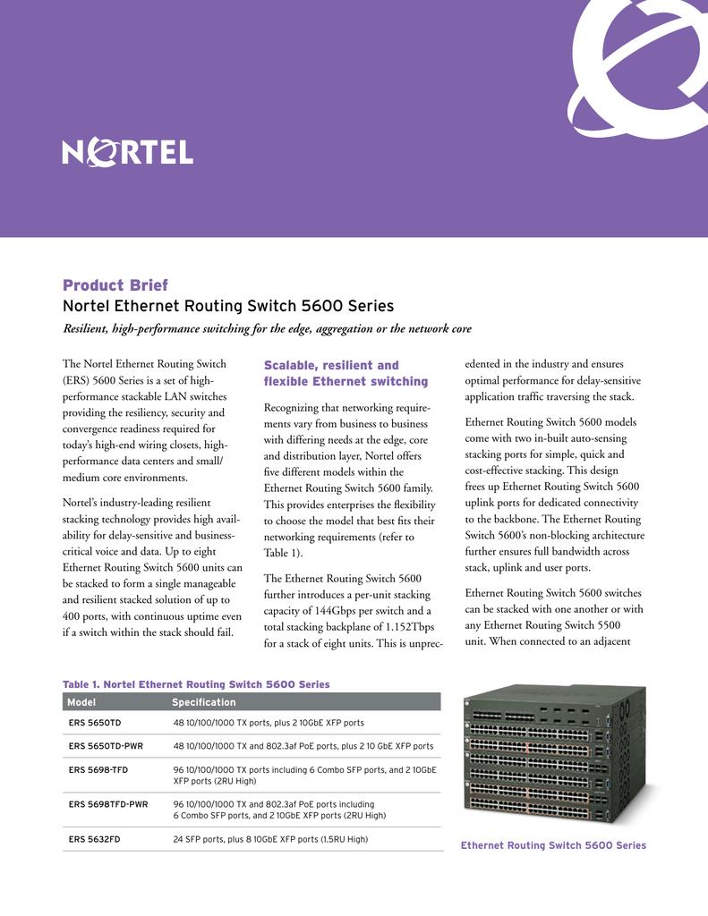 1-Port 1000BaseCWDM SFP AA1419034-E5 Avaya//Nortel Compatible Transceiver Module Connector= LC ? 1490nm Wavelength 70km.