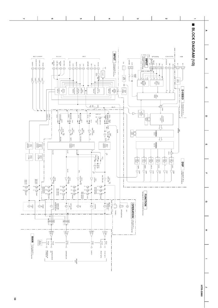 Yamaha Htr 5990 Service Manual Manualzz