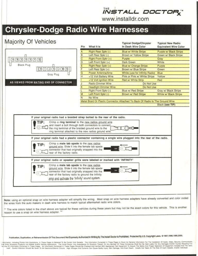 97 Jeep Wrangler Stereo Wiring Diagram | Manualzz | 1998 Jeep Wrangler Radio Wiring Diagram |  | Manualzz
