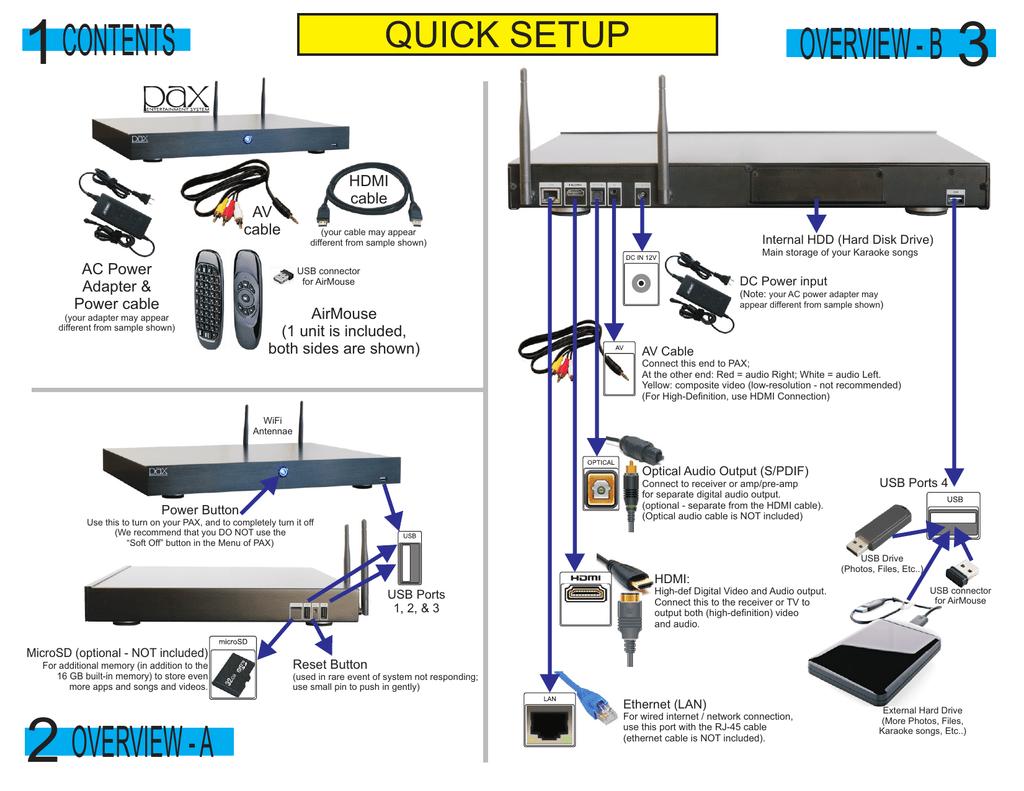 PAX System - PAX Entertainment System   manualzz com