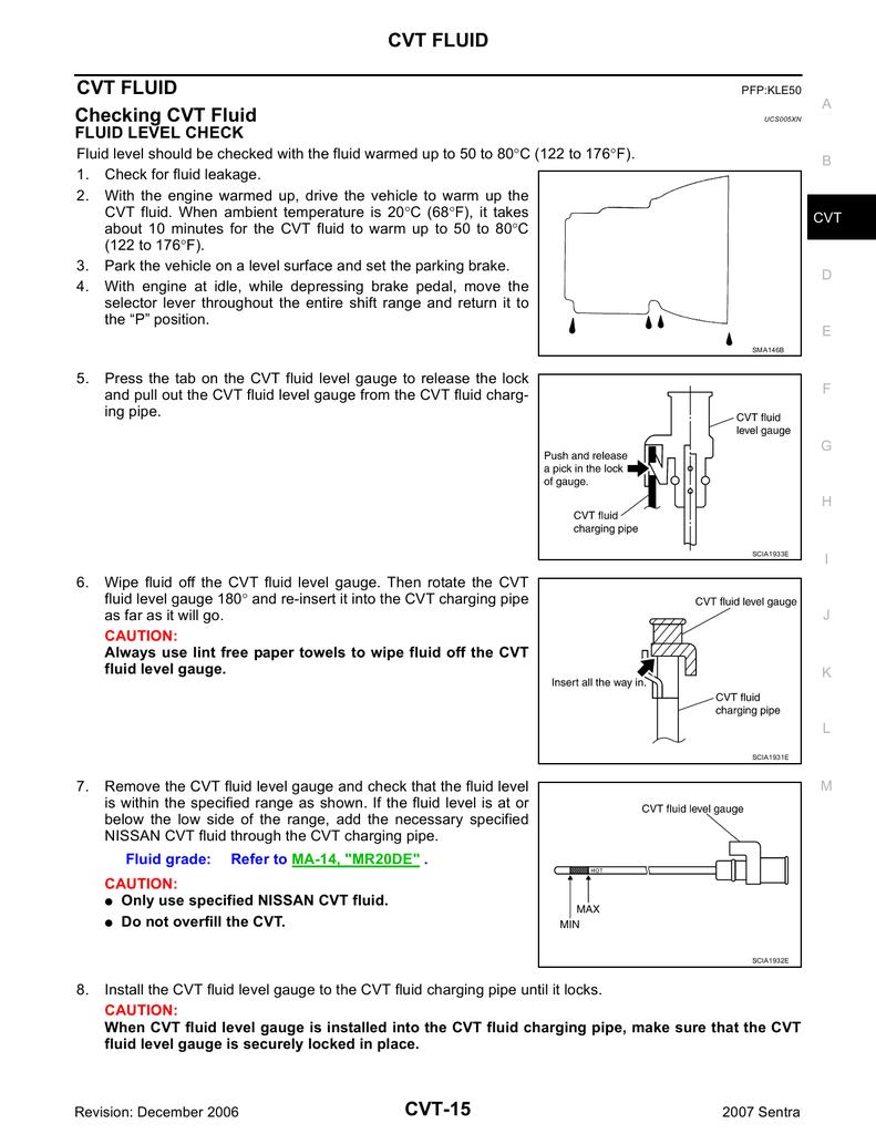 CVT FLUID CVT-15 CVT FLUID Checking CVT Fluid   manualzz com