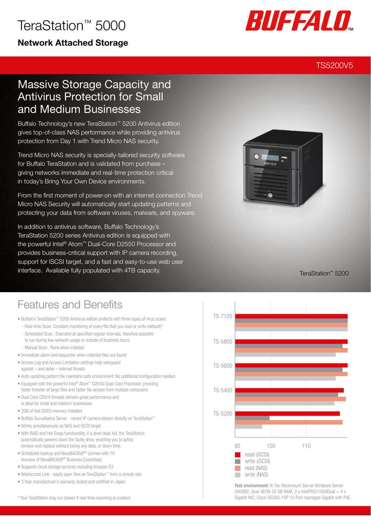 TeraStation™ 5000 - Buffalo Technology EU | manualzz com