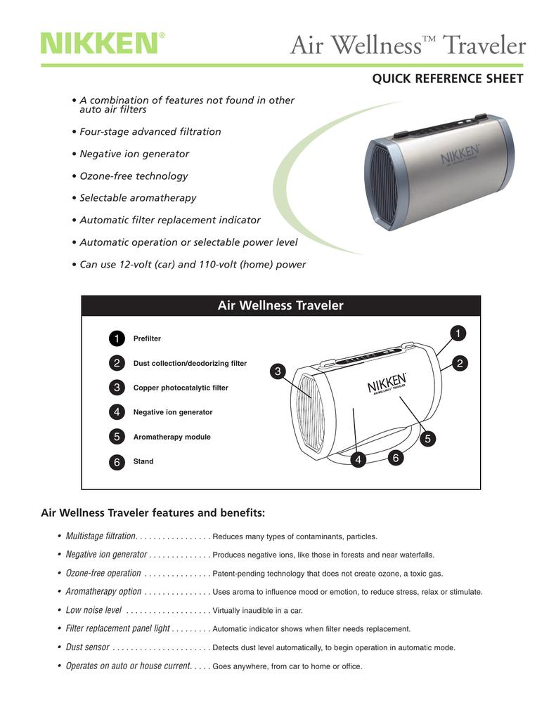 Nikken Air Wellness Traveler Replacement Filter 13965